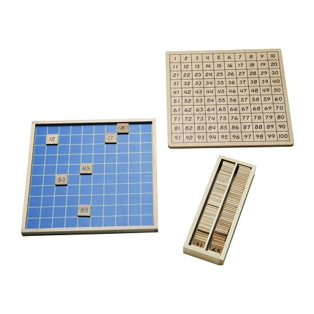 Hundertertafel mit separater Kontrolltafel