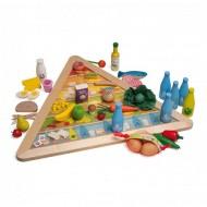 Ernährungsteller im Kindergarten- und Grundschulalter